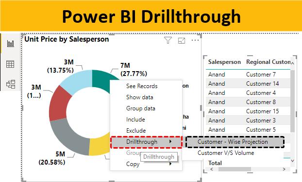 Power BI Drillthrough