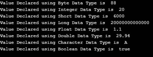 Primitive Data Types in Java - 1