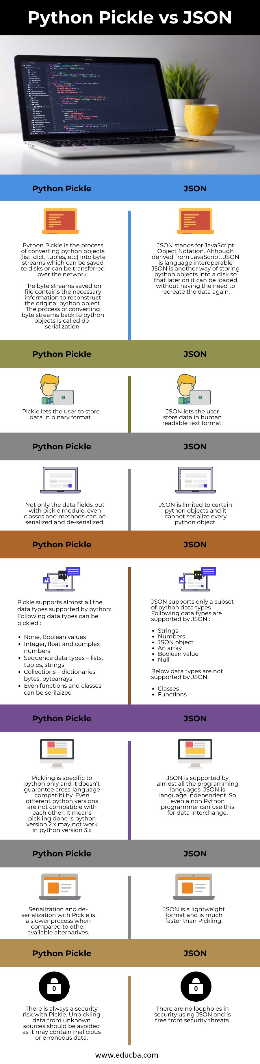 Python-Pickle-vs-JSON-info