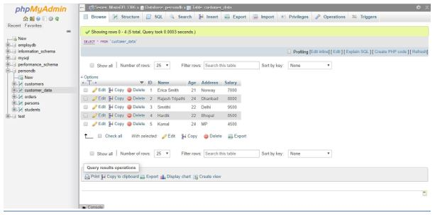 ROLLUP in MySQL 1