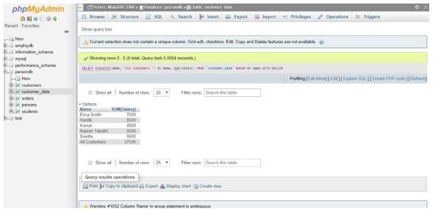 ROLLUP in MySQL 4