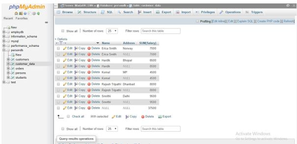 ROLLUP in MySQL 6