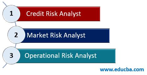 Risk Management Career-1