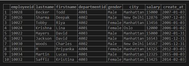 SQL IN Operator - 2