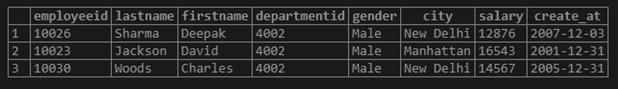 SQL IN Operator - 3