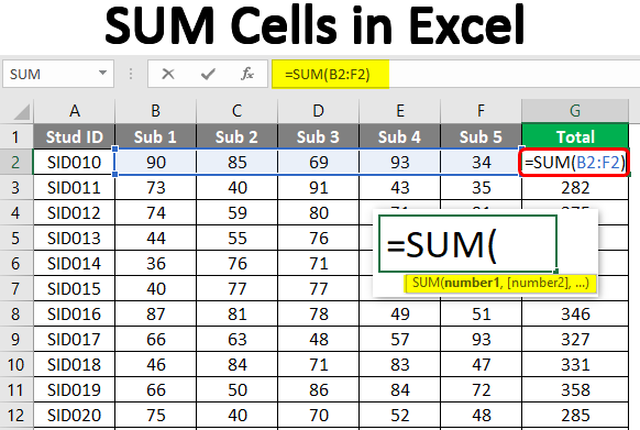 SUM Cells in Excel