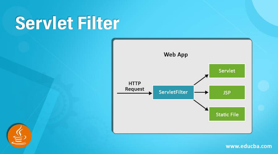 Servlet Filter