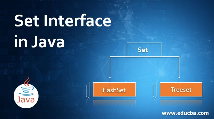 Set Interface in Java