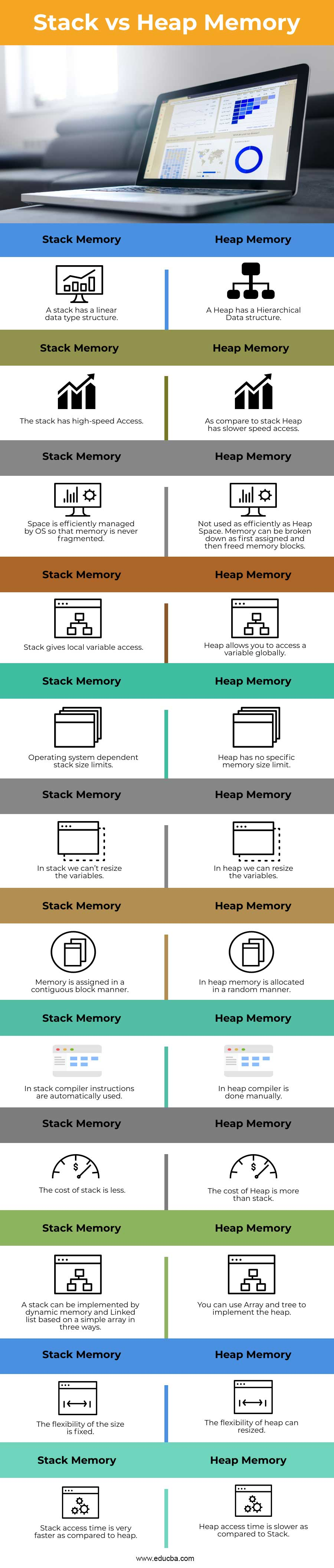 Stack-vs-Heap-Memory-info