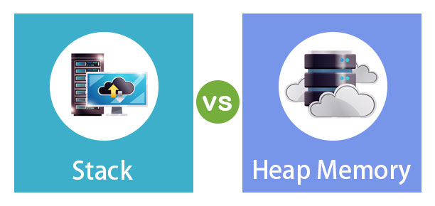 Stack-vs-Heap-Memory
