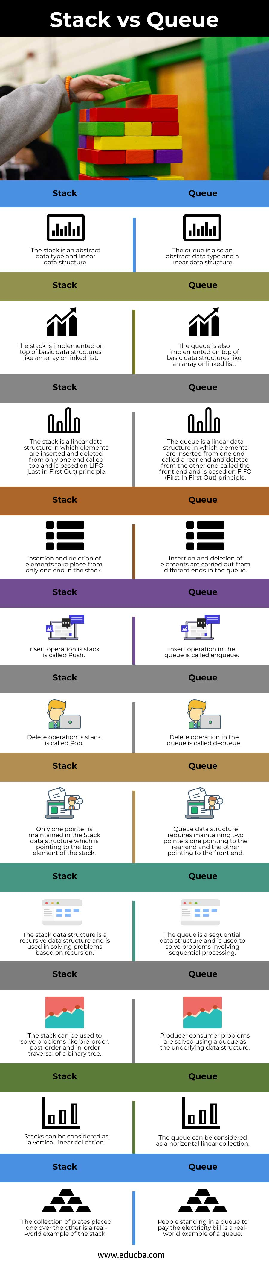 Stack-vs-Queue-info
