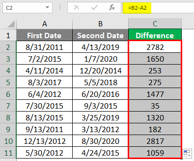Subtract Date in Excel 1-5