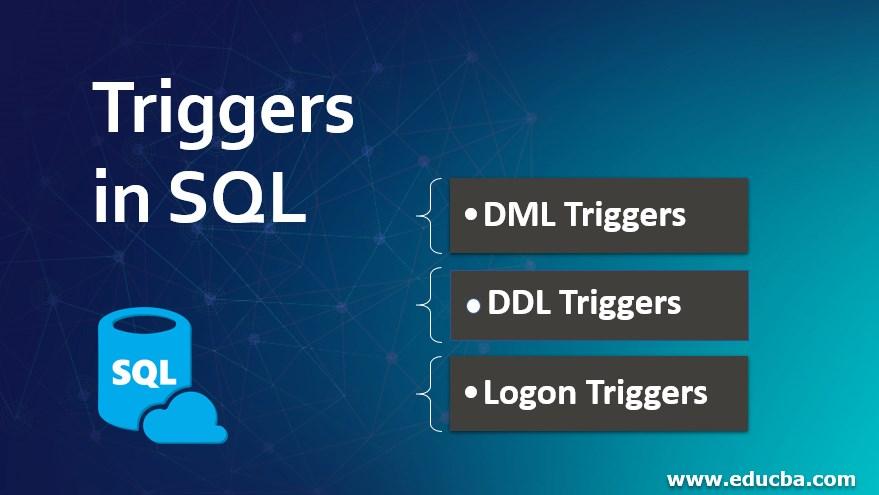Triggers in SQL