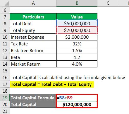 Total Capital