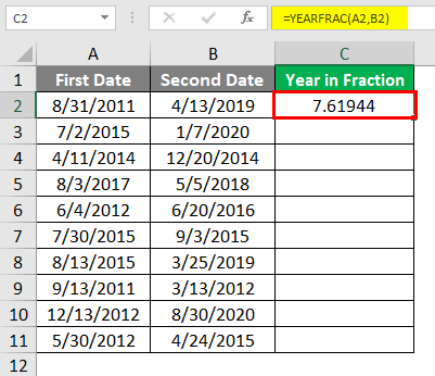 Year in Fraction 3-2