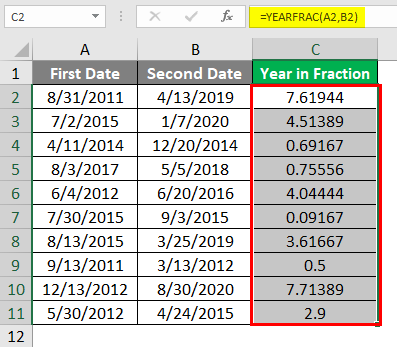 Year in Fraction 3-3