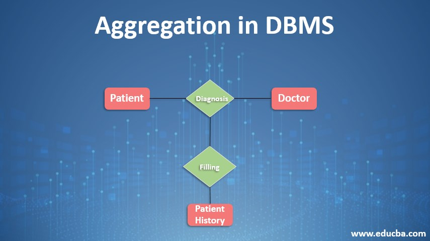 aggregation in dbms