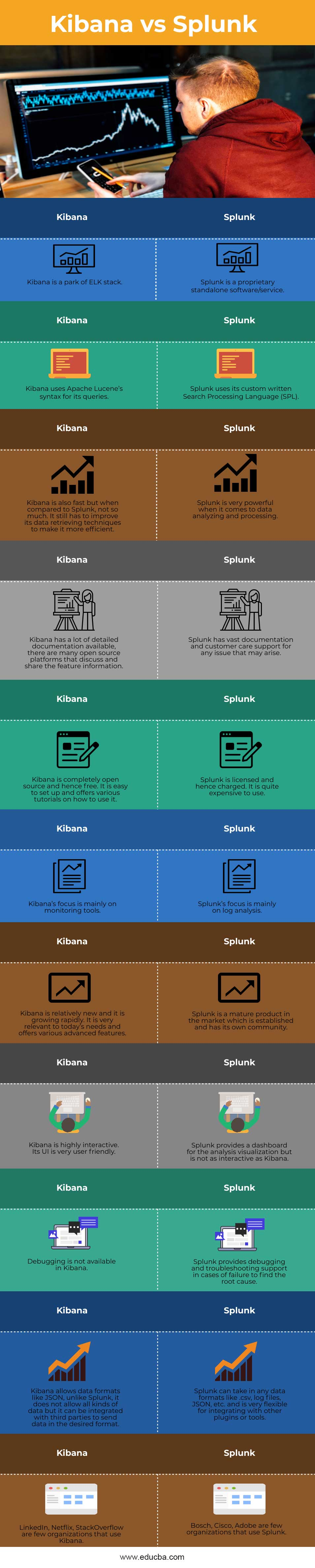kibana-vs-splunk-info