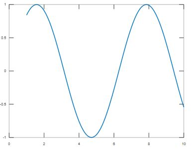 matlab line style 2