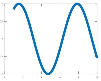 matlab line style 3