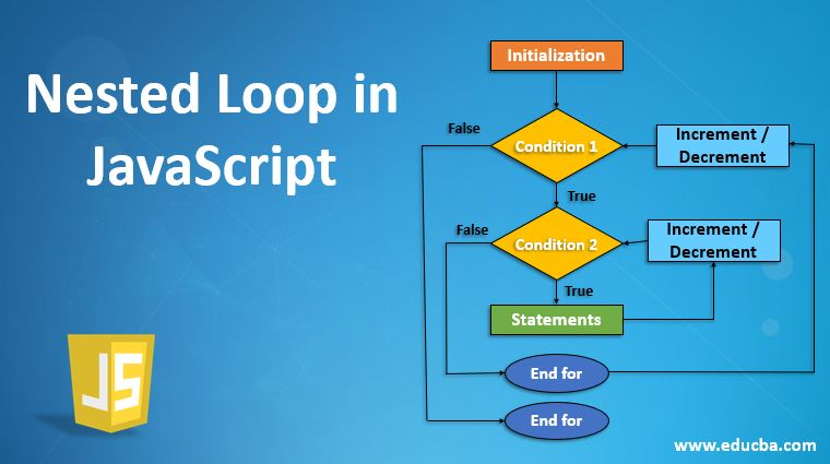 nested loop in javascript