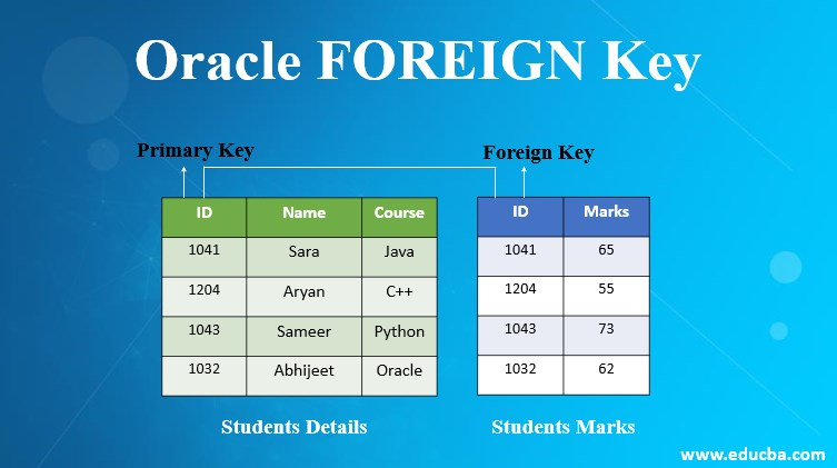 oracle foreign key