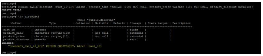 postgreSQL UNIQUE Constraint 1