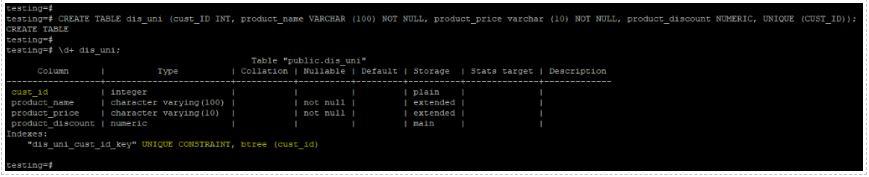 postgreSQL UNIQUE Constraint 4