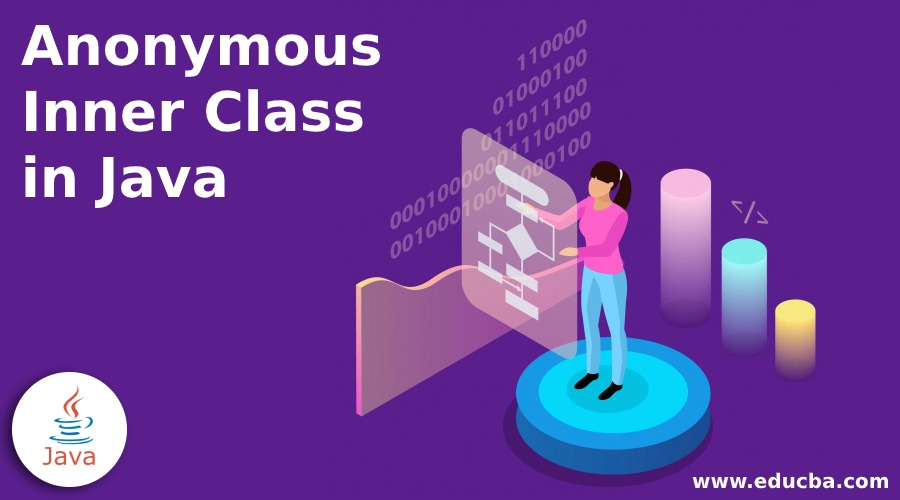 Anonymous Inner Class in Java