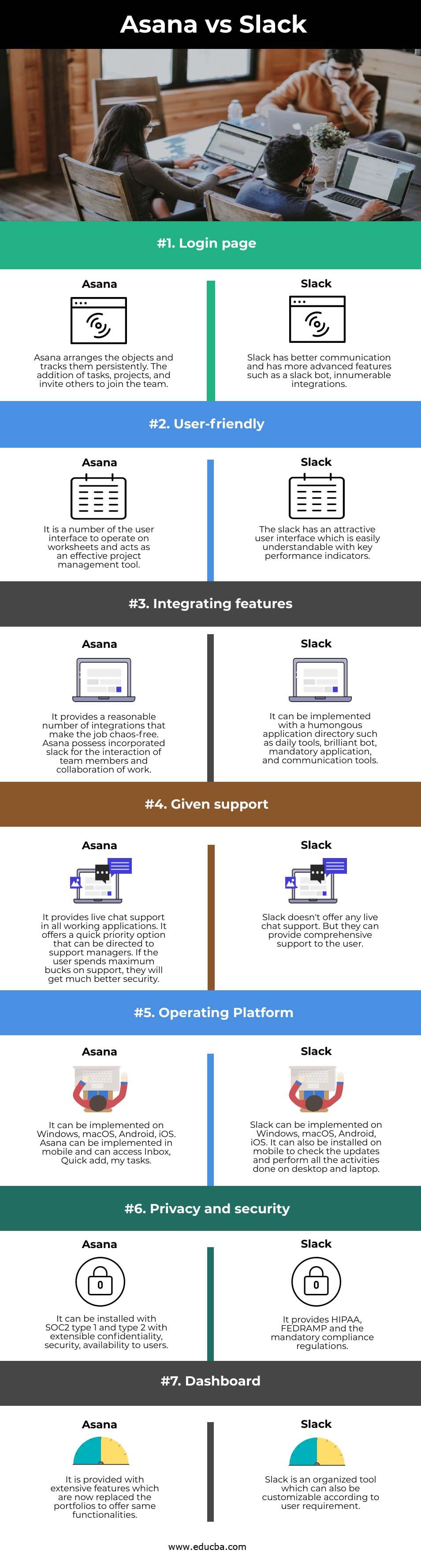 Asana vs Slack info