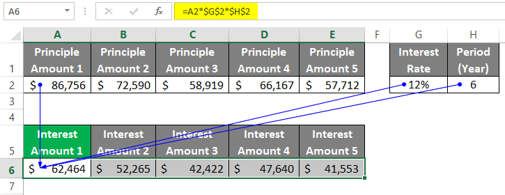 Auditing Tools in Excel example 1-5
