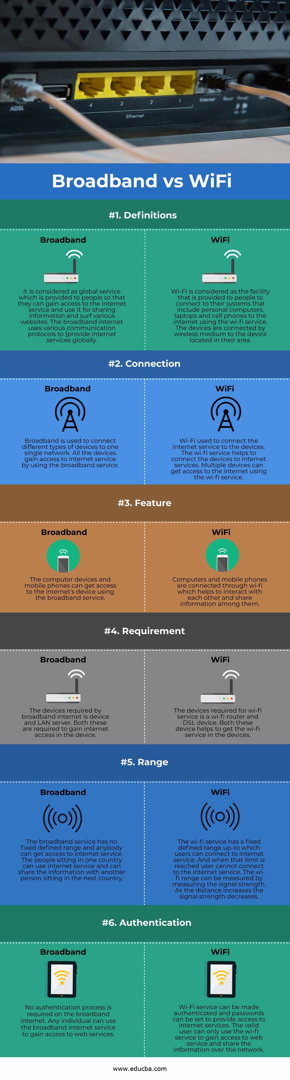 Broadband vsWiFi info
