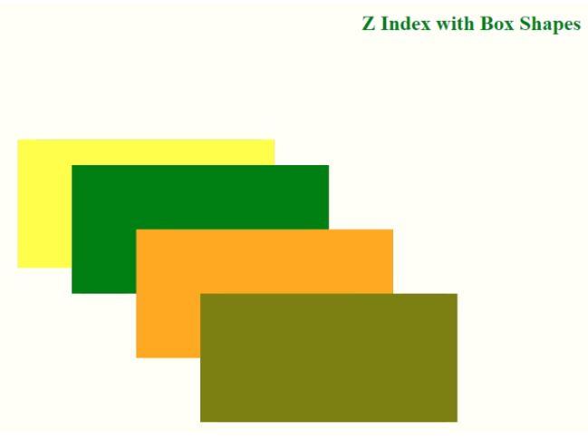 CSS z-index 4