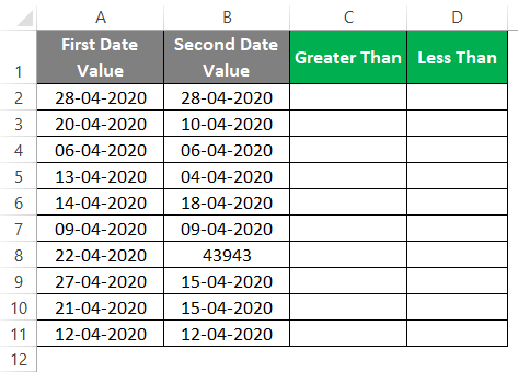 Compare Dates in Excel 2-1