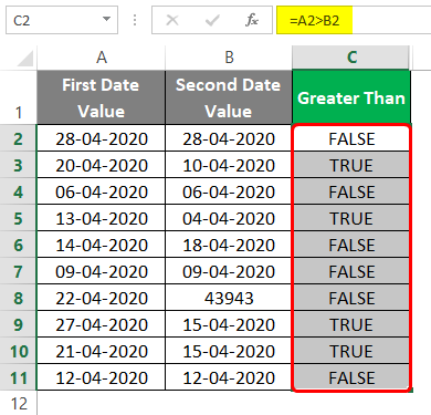 Compare Dates in Excel 2-3