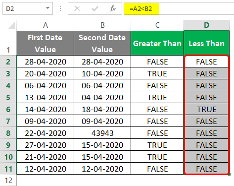 Compare Dates in Excel 2-5