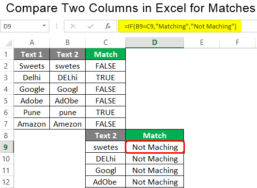 Compare Two Columns in Excel for Matches