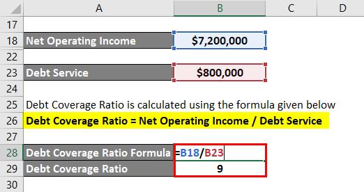 Debt Coverage Ratio-1.4