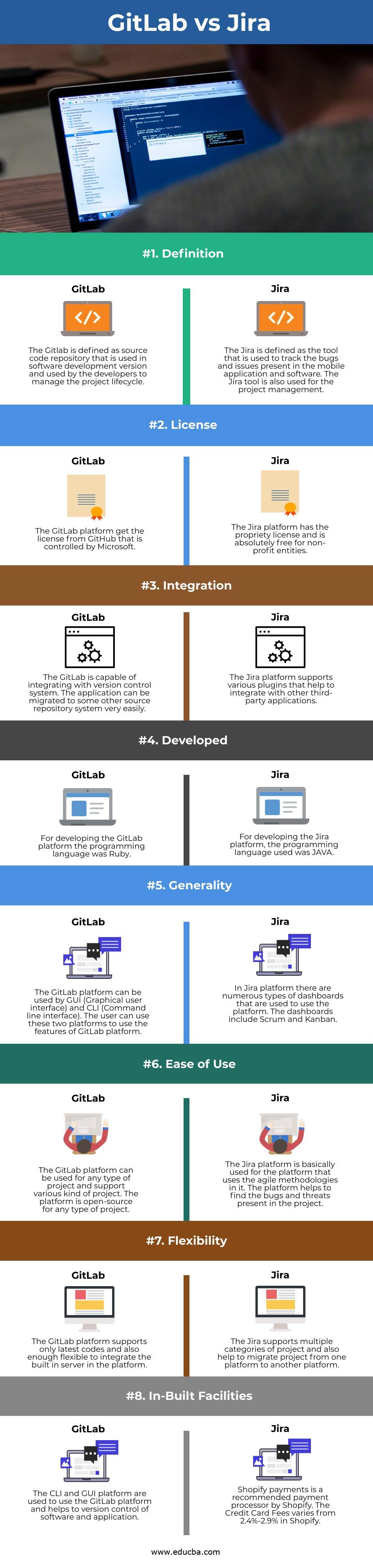 GitLab vs Jira info