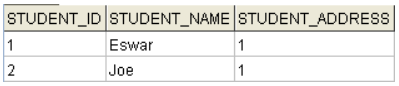 Table of students Example 1