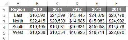 Interactive Chart in Excel 2-1