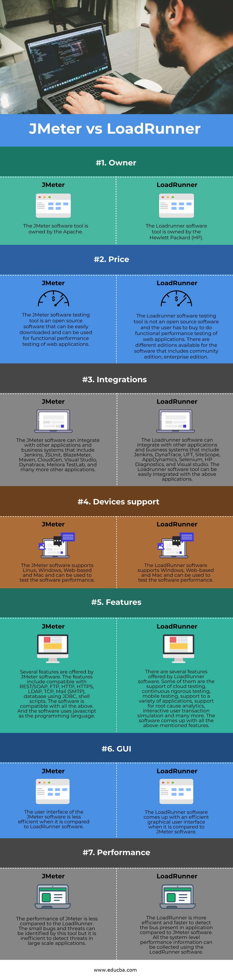 JMeter vs LoadRunner Info