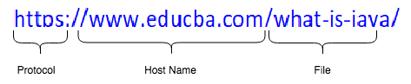 Java URL Class example