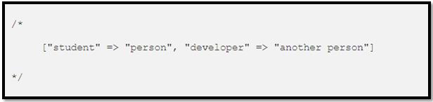 Laravel Pluck Example 3