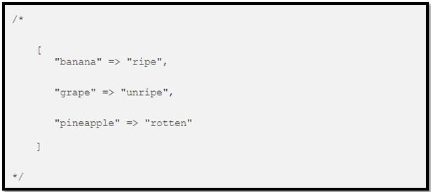 Duplicate Value Example 4