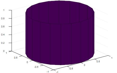 Using [X, Y,Z] =cylinder()