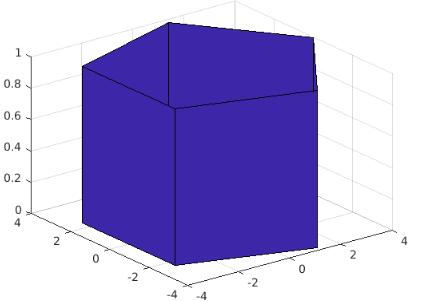 Using [X, Y,Z] = cylinder(r,n)
