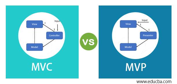 MVC-vs-MVP