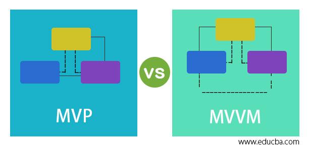 MVP vs MVVM