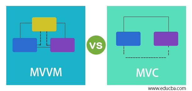 MVVM-vs-MVC